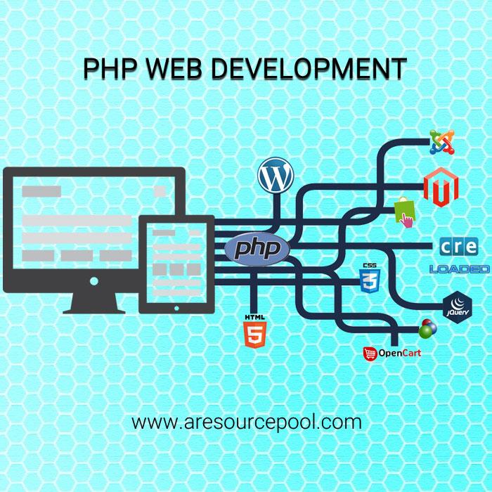 php-development